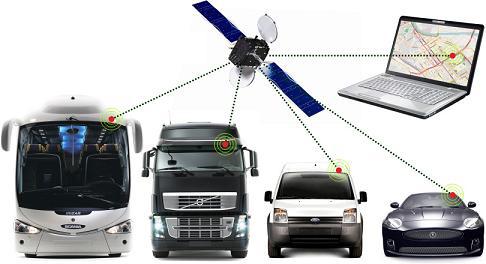 Виды мониторинга транспорта